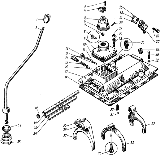 ЯМЗ 238 М Механизмы переключения передач